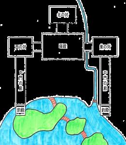 寝殿造りの図