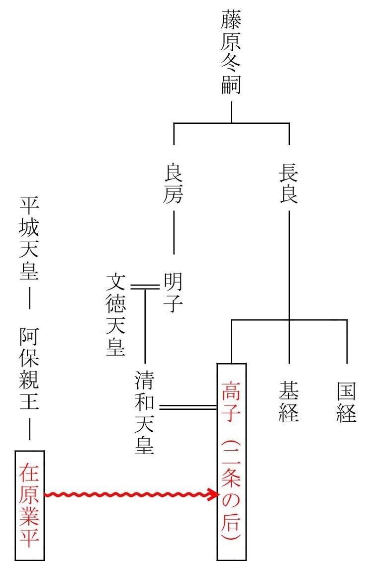 伊勢物語~築地の崩れ~